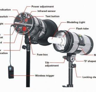 Monolight Head